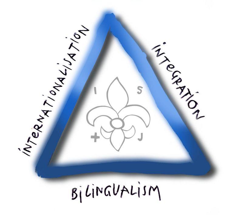 isj_blc_trekant_st