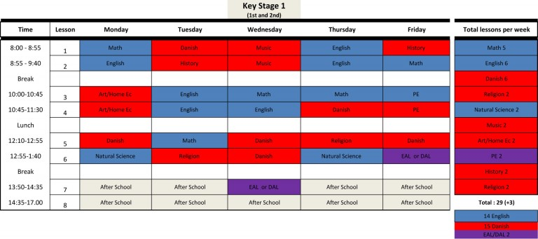 Primary Daily Schedule Key 1